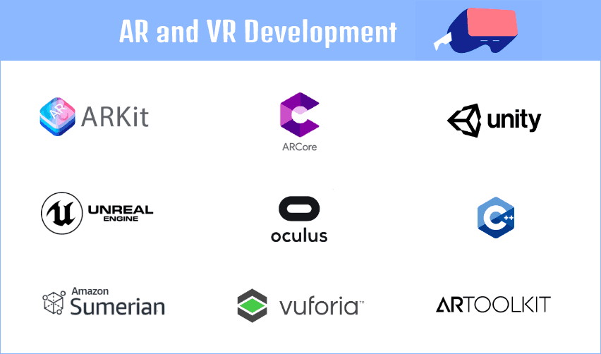 Begin your AR and VR development journey NOW!