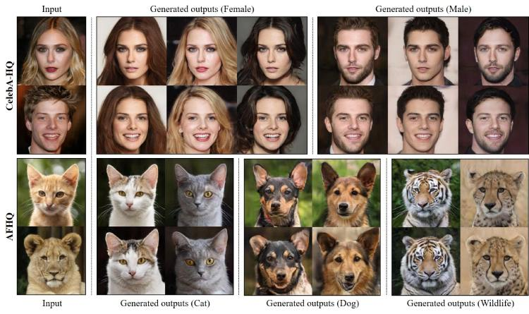Clova AI Research's StarGAN v2 (CVPR 2020 + Code, Pre-trained models, Datasets)